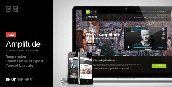 Amplitude Multipurpose Reponsive HTML Template Creative