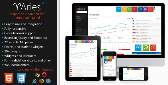 Aries - Metro Style Admin Template AdminTemplates