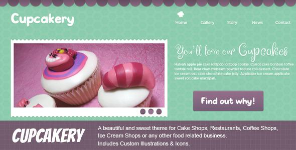 Cupcakery PSD Retail