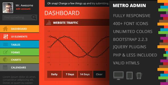 METRO - Premium Admin Template AdminTemplates