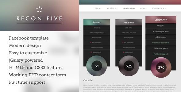 Recon five - facebook template Creative