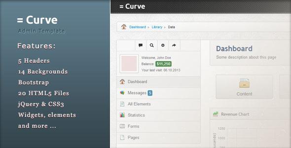 Curve Admin Template SiteTemplates