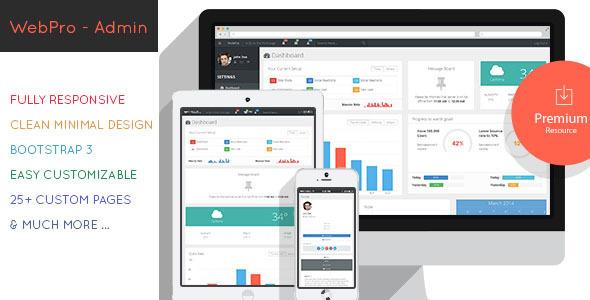 Responsive E-commerce Templates WordPress Theme: Preview