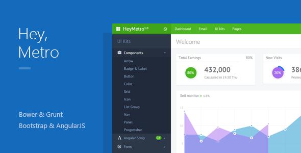 HeyMetro - Responsive Web App Theme with AngularJS  TFx