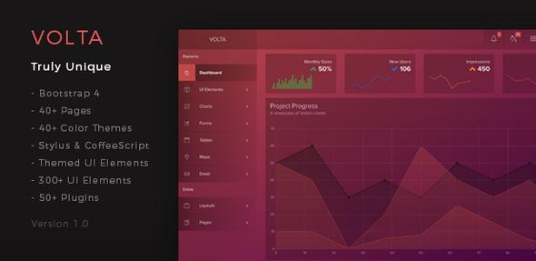 Volta - Futuristic Web Application and Admin Dashboard            TFx