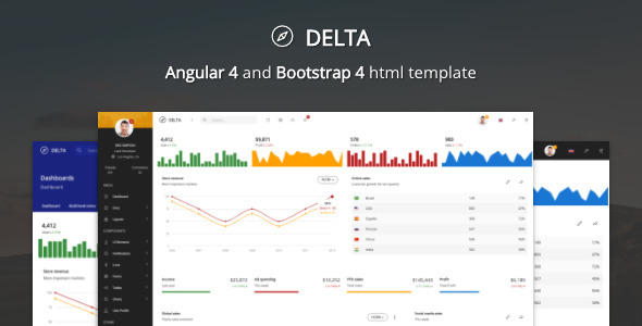 Delta Angular 4 and HTML Bootstrap 4 template            TFx Preston Hasan