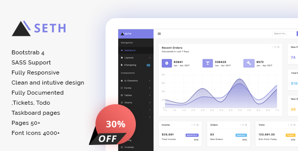Seth - Responsive Web App Kit            TFx Bud Domenic