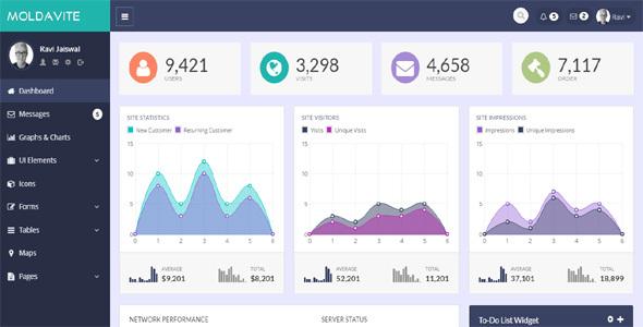 Moldavite - Bootstrap Administrator Template - Admin Templates Site Templates TFx Ariel Ladislaus