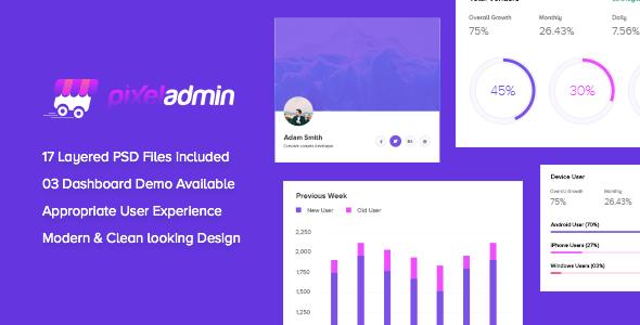 Pixeladmin - Admin Dashboard PSD Template            TFx Harlan Blaine