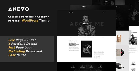 Anevo - Personal Portfolio WordPress Theme            TFx Vahan Luther