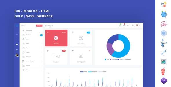 Boxify - Bootstrap 4 Admin Dashboard            TFx Avetis Alton