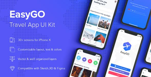 EasyGo - Travel App UI Kit        TFx Tessouat Ohiyesa