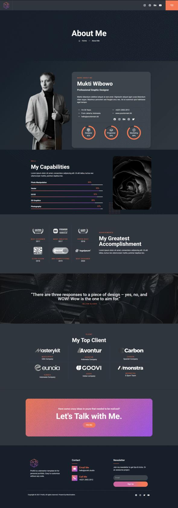 ItsMyKit - Dark Creative Portfolio Elementor Template Kit TFx
